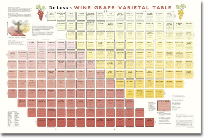Know your wine with this varietal table wine list for Table 52 wine list